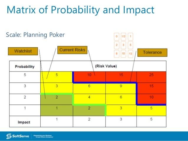 Poker risk management slot machine roulette odds