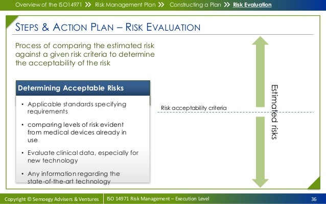 ISO14971 Medical Device Risk Management Course - E-Learning