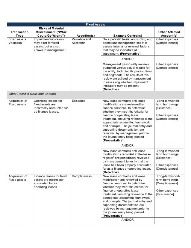 objectives of material control Specific learning objectives contents and specific topics to be covered  infection control guidelines  matrix of learning objectives and teaching material used.