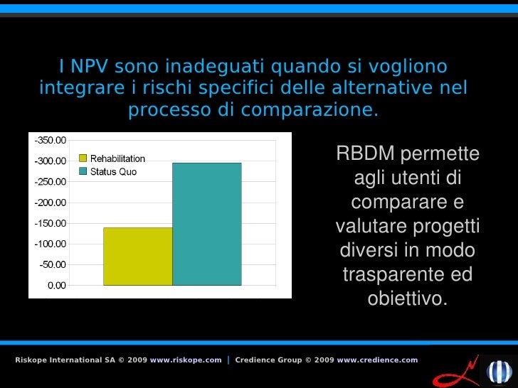 I NPV sono inadeguati quando si vogliono      integrare i rischi specifici delle alternative nel               processo di...