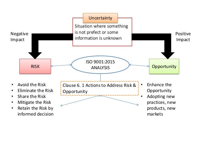analysis of board of directors and risk propensity The board of directors was accused of negligence in performance of their   section six will present result from robustness analysis while  monitoring the  risk strategies, policies and risk tolerance level as well as reviewing.