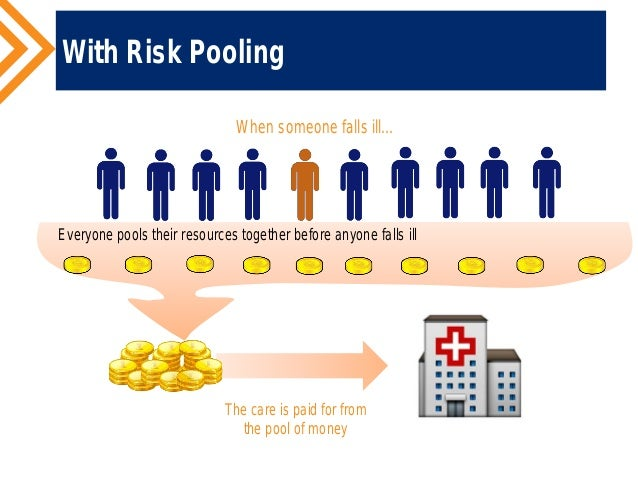 risk pooling Nature of public entity risk pooling group purchase of traditional insurance large deductibles offering various retention layers within the pool.