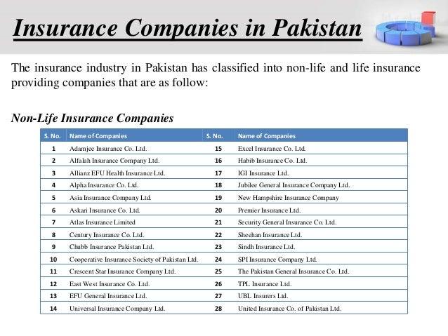 21 insurance