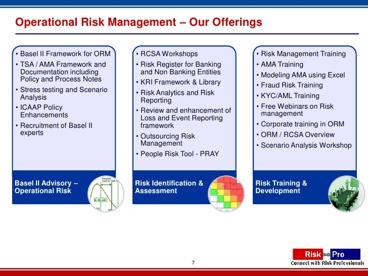 Operational Risk Management Template. operational risk assessment ...