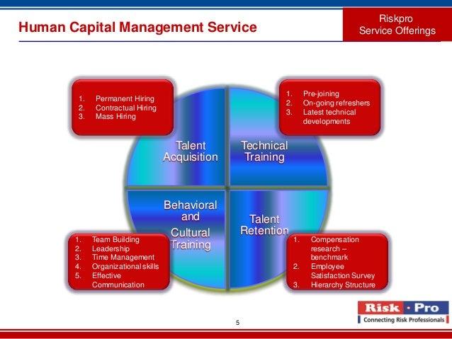 Beyond Human Resources: 4 Ways to Improve Human Capital Management