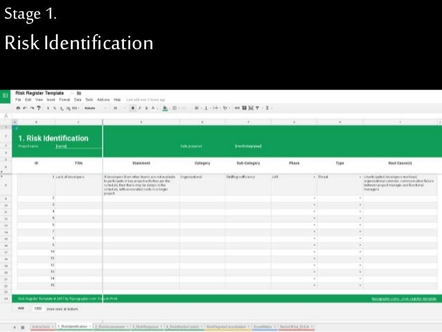 risk register template for excel  google sheets  and libreoffice calc u2026