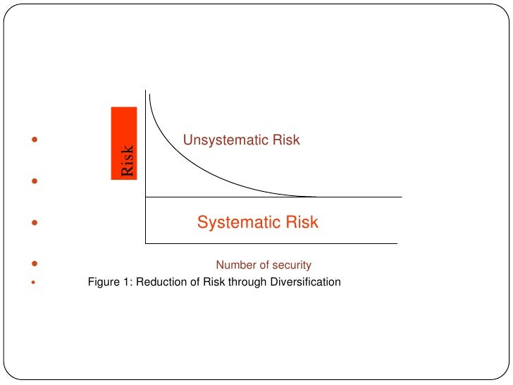 risk return analysis Video created by university of michigan for the course principles of valuation: risk and return in this module, we will introduce one of the most widely known models called capm (capital asset pricing model), which provides a simple and .