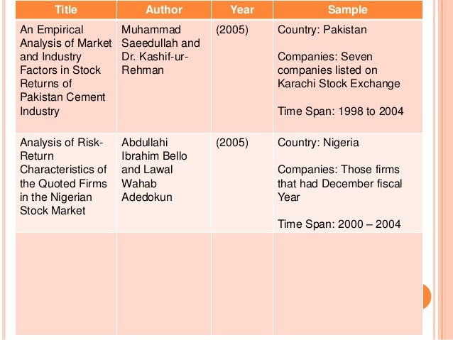 Risk  Return Analysis  Stock Market In Pakistan