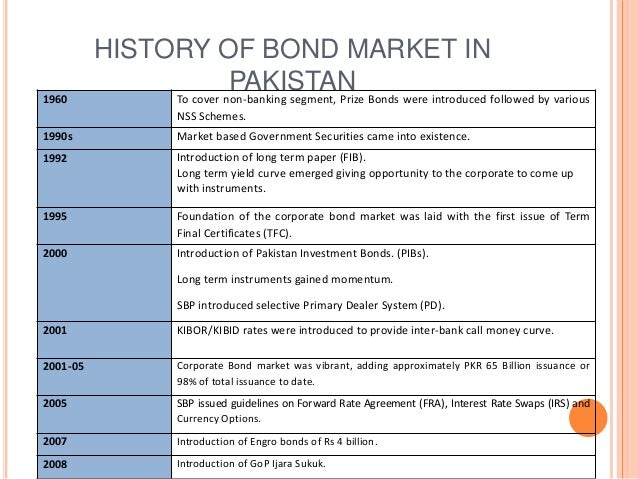 analysis of bonds market