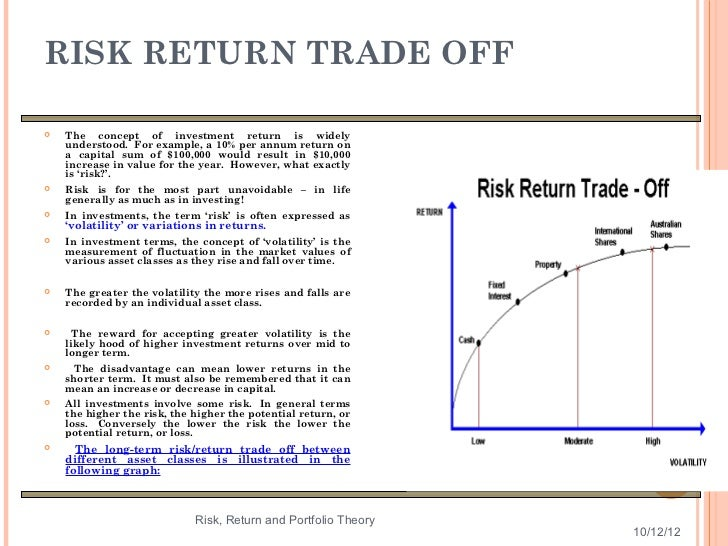 examples of direct relationship between risk and return
