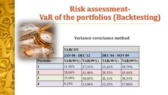 Risk assessment- VaR of the portfolios (Backtesting) VARCOV JAN 08 - DEC 12 DEC 04 - NOV 09 Portfolio VAR(95%) VAR(99%) VA...