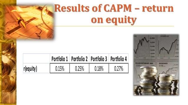 Results of CAPM – return on equity Portfolio1 Portfolio2 Portfolio3 Portfolio4 r(equity) 0.15% 0.25% 0.18% 0.27%