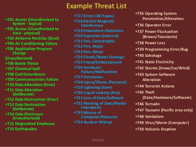 risk threat vulnerability 1-4 asset value, threat/hazard, vulnerability, and risk asset value, threat/hazard, vulnerability, and risk 1-5 determine the potential for injuries or deaths from any catastrophic event at the school's assets.