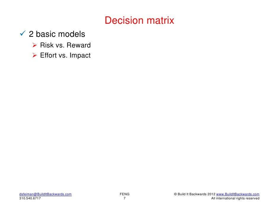 Decision matrix 2 basic models        Risk vs. Reward        Effort vs. Impactdsfeiman@BuildItBackwards.com      FENG  ...