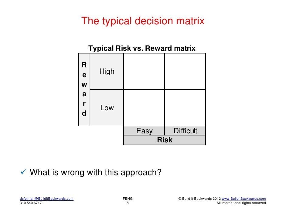 Risk Vs Reward Decision Matrix