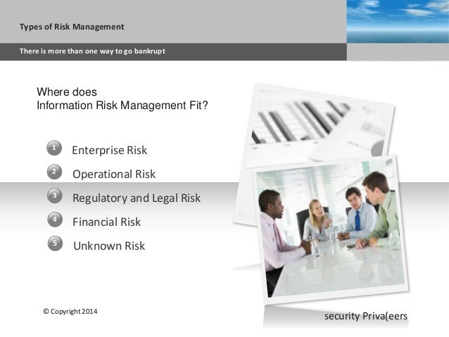 Enterprise Risk1 © Copyright 2014 security Priva(eers Sub headline AGENDATypes of Risk Management There is more than one w...