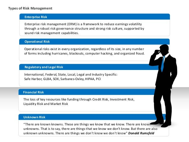Operational Risk Operational risks exist in every organization, regardless of its size, in any number of forms including h...