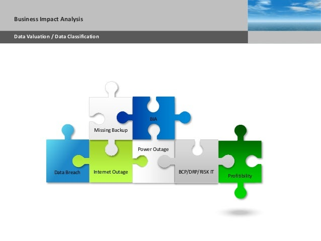 Responsibility Executive Management (go to www.hotjobs.com) 1 Start to work Partner with other departments 2 Without a des...