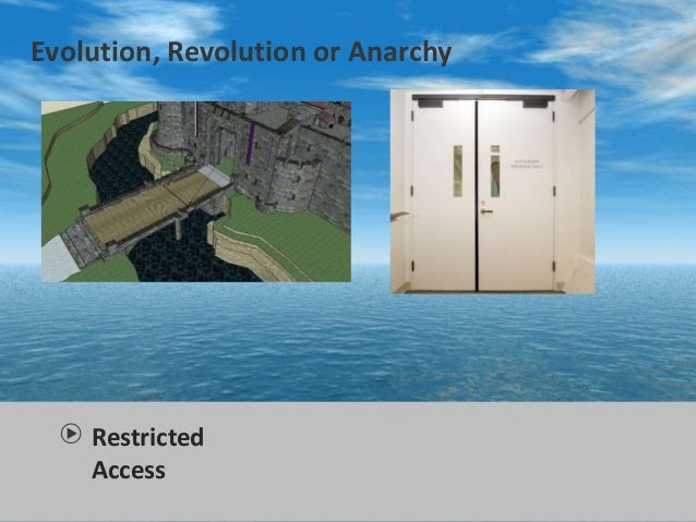 Restricted Access Evolution, Revolution or Anarchy