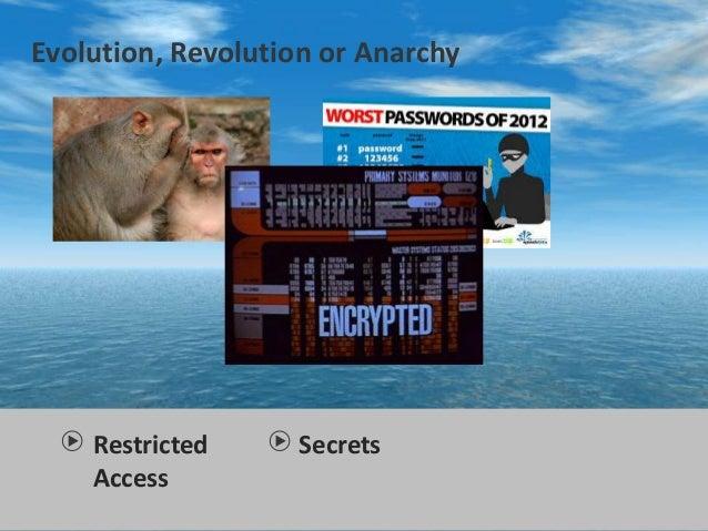 Restricted Access Evolution, Revolution or Anarchy Secrets