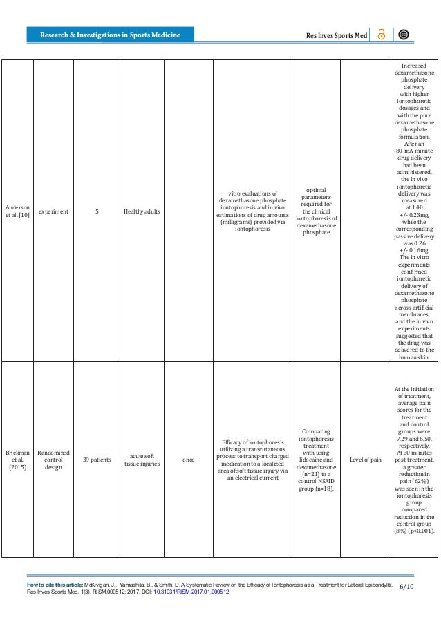 A Systematic Review on the Efficacy of Iontophoresis as a Treatment f…