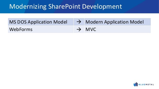 Developer's Independence Day: Introducing the SharePoint App
