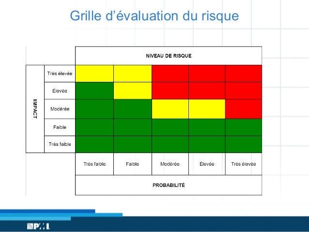 Matin e pmi la gestion des risques de s curit de l - Grille d evaluation des risques professionnels ...