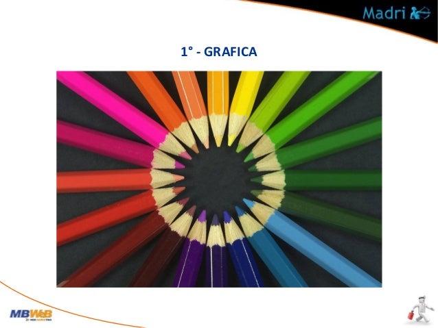 1° - GRAFICA Minimo 3 bozze Attenzione ai colori Che sia moderno Che dia fiducia Praticamente…fa tutto il grafico