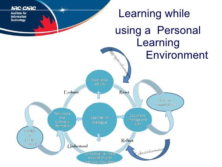 Designing a Personal Learning Environment <ul><li>Design usability issues: </li></ul><ul><li>Simplicity – learnability -me...