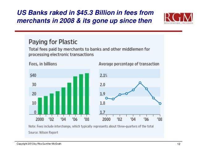 US Banks raked in $45.3 Billion in fees from merchants in 2008 & its gone up since then  Copyright 2013 by Rita Gunther Mc...