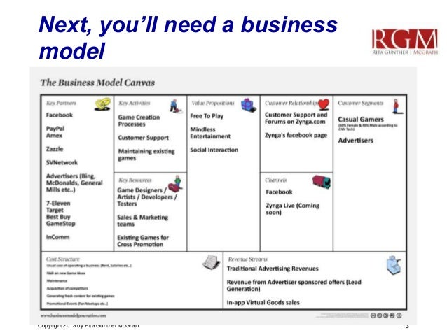 Next, you'll need a business model  Copyright 2013 by Rita Gunther McGrath  13