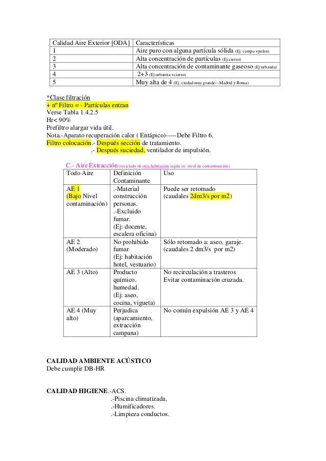 Rite resumen+ejventilacionterciario