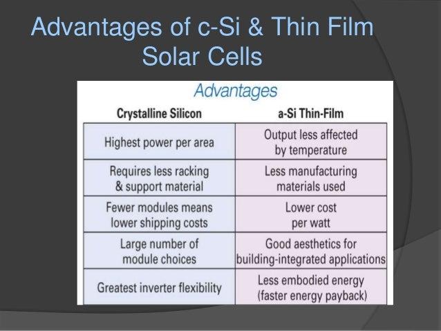 Best Thin Film Solar Panels - energyinformative.org