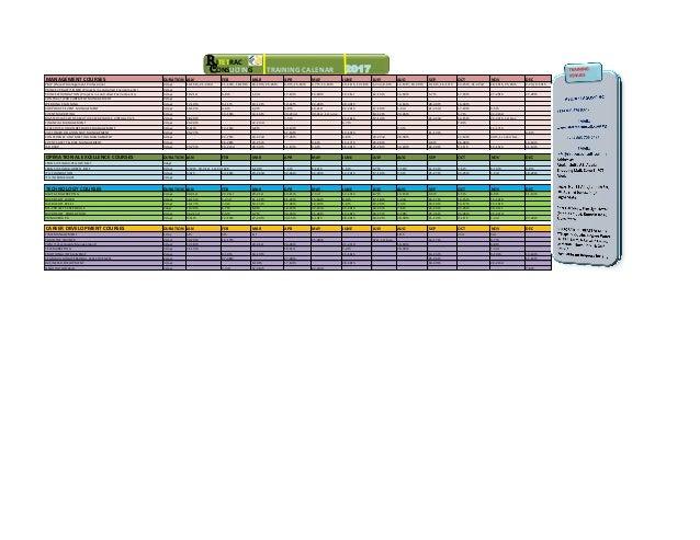 MANAGEMENT COURSES DURATION JAN FEB MAR APR MAY JUNE JULY AUG SEP OCT NOV DEC PMP (Project Management Professional 4 days ...