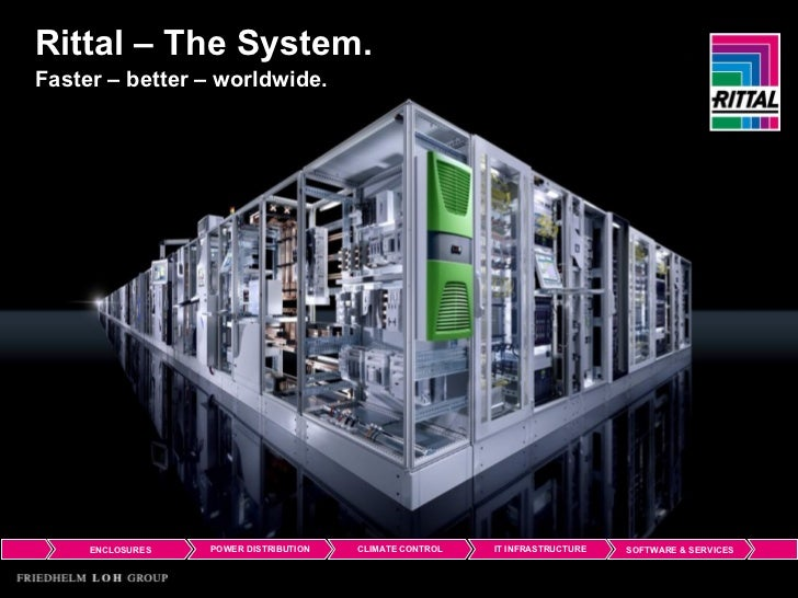 Rittal – The System. Faster – better – worldwide.