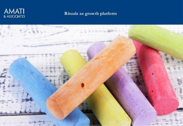 AMATI & Associates 1 Rituals as growth platform