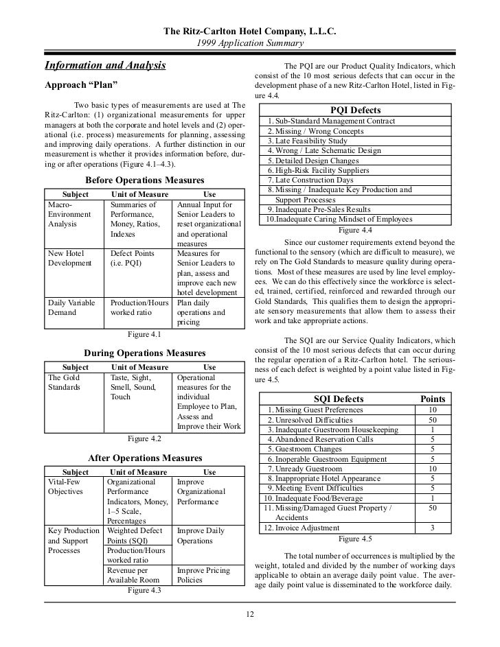 ritz carlton standard operating procedures