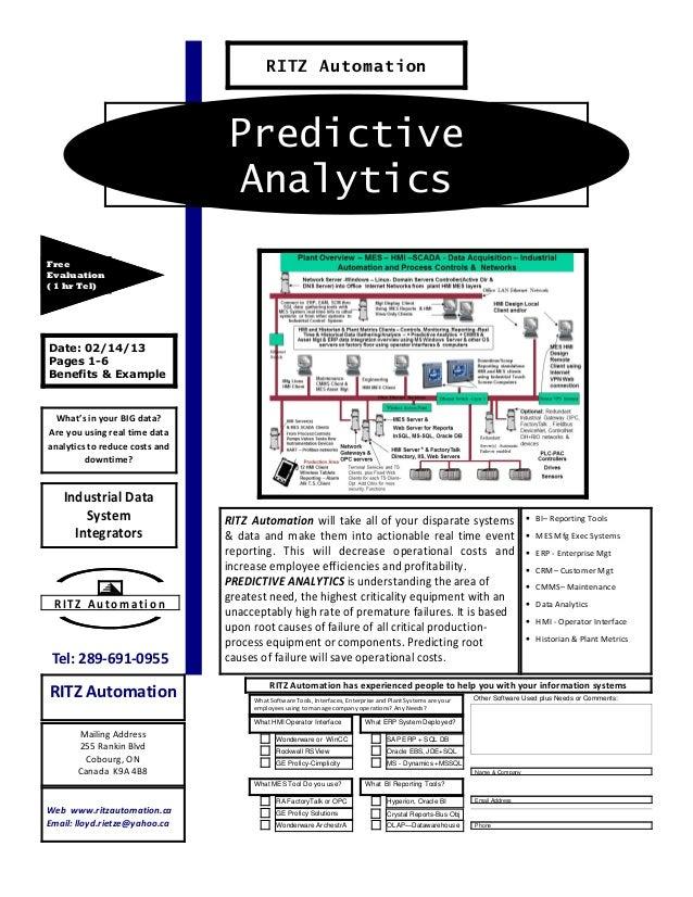 RITZ Automation                                Predictive                                AnalyticsFreeEvaluation( 1 hr Tel...