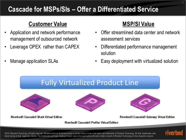 11    Cascade for MSPs/SIs – Offer a Differentiated Service                             Customer Value                    ...