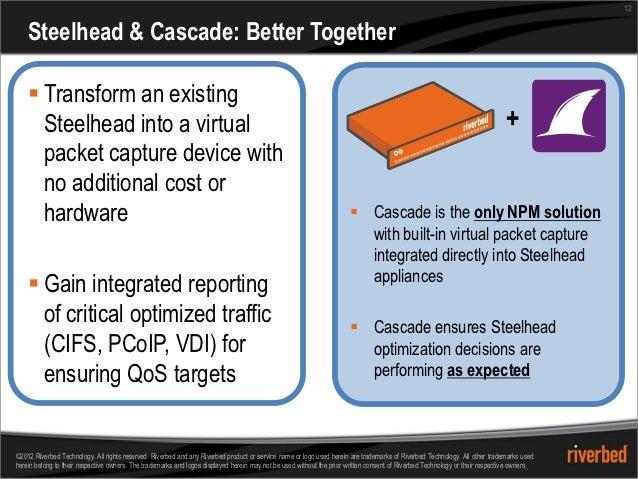 12    Steelhead & Cascade: Better Together     Transform an existing      Steelhead into a virtual                       ...