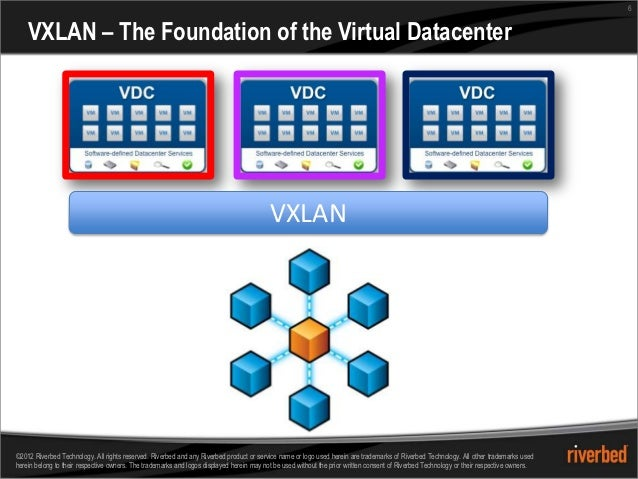 6    VXLAN – The Foundation of the Virtual Datacenter                                                                     ...