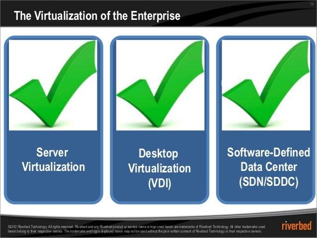 10    The Virtualization of the Enterprise             Server                                                             ...