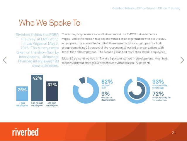 Riverbed Remote Office/Branch Office IT Survey 3 The survey respondents were all attendees at the EMC World event in Las V...