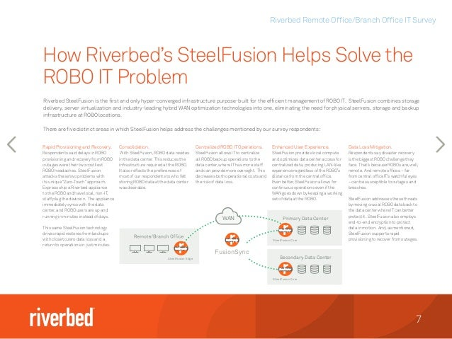 Riverbed Remote Office/Branch Office IT Survey 7 Centralized ROBO IT Operations. SteelFusion allows ITto centralize all RO...