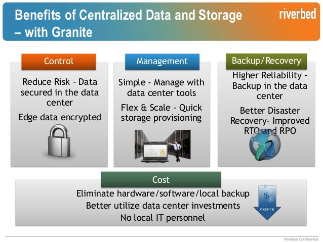 Granite Data Center : Riverbed granite