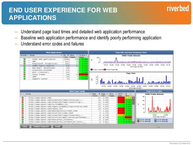 DETAILED WEB ANALYSIS  – Measures End User Experience all the way to the browser – Monitor across all client platforms – m...