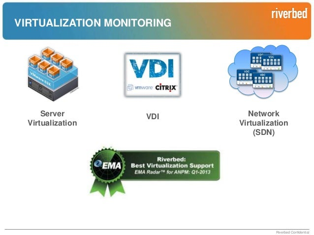 LEVERAGE ACROSS IT OPERATIONS Consistent views and metrics across IT operations  INFRASTRUCTURE MANAGERS  SECURITY OPERATI...