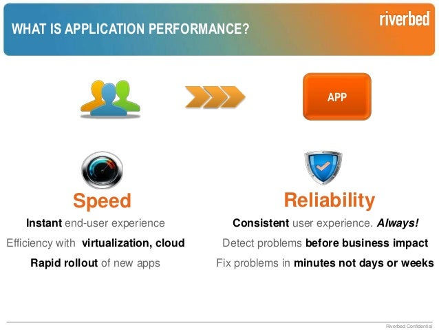 PERFORMANCE MATTERS  500ms  100ms  500ms delay leads to 20% drop in traffic  100ms increase in web page load time leads to...