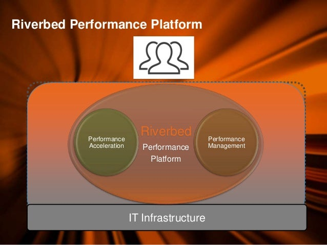 Riverbed Technology: The Application Performance Company  Riverbed Technology delivers the application speed and performan...
