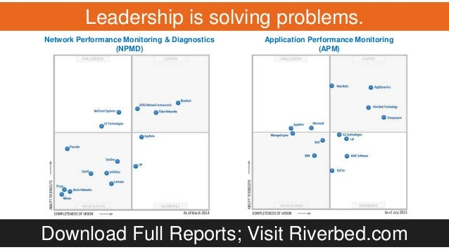 Download Full Reports; Visit Riverbed.com Leadership is solving problems. Network Performance Monitoring & Diagnostics (NP...